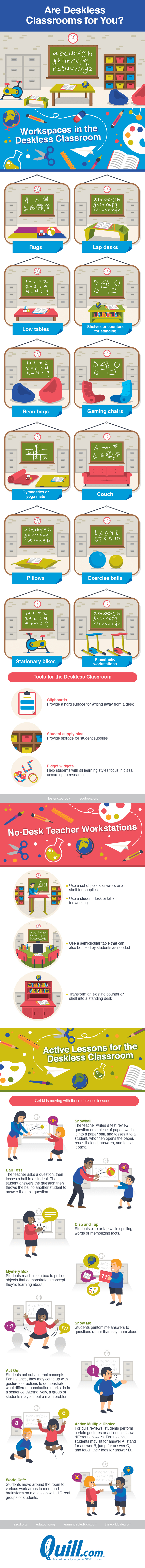 Are deskless classrooms for you?