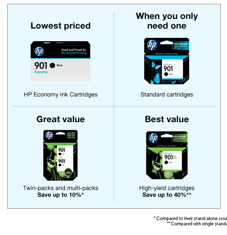 Hp ink cartridge coupons