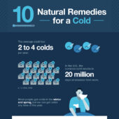 10 natural remedies for when you have a cold