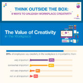Think outside the box: 9 ways to unleash workplace creativity