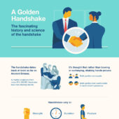 The fascinating history and science of the handshake