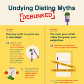 6 Dieting myths to avoid in 2017