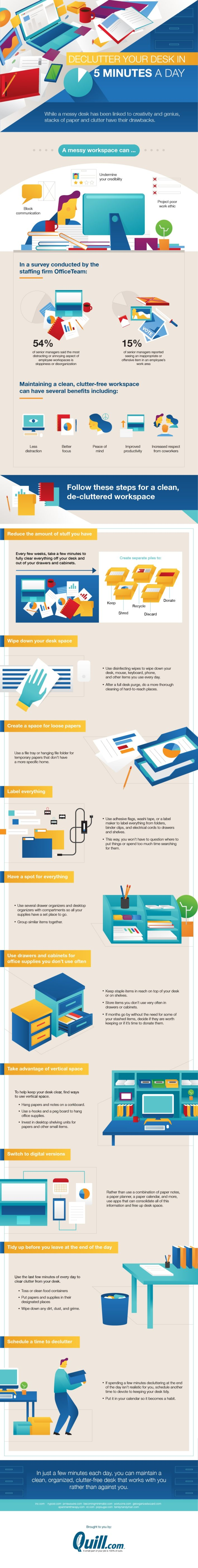 info graphic with tips to organize office