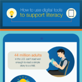Integrate reading, writing, and tech: How to use digital tools to support literacy