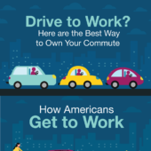 Drive to work? Here are the best ways to own your commute