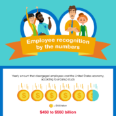 Don't give your employees enough credit? Why you should capitalize on recognition