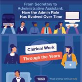 From secretary to administrative assistant: How the admin role has evolved over time
