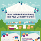 How to start a corporate philanthropy program