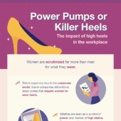 Power pumps or killer heels: The impact of high heels in the workplace