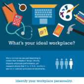 What's your ideal workplace?
