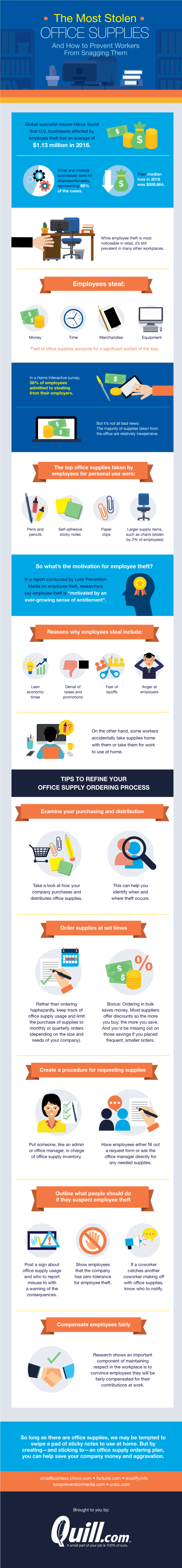 The most stolen office supplies: And how to prevent office supply theft