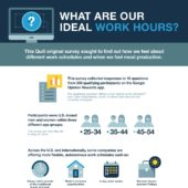 What are our ideal work hours?
