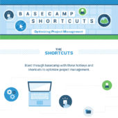 Shortcuts and Hot Keys to Improve Efficiency in Basecamp
