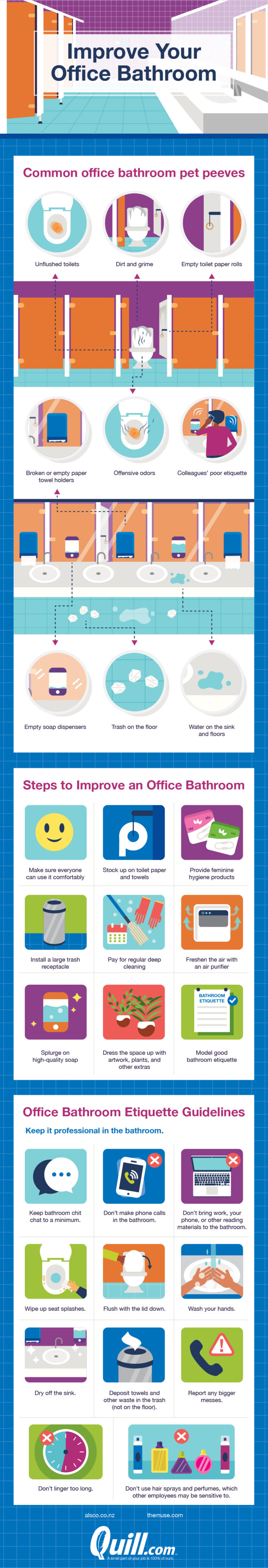 The biggest office bathroom pet peeves (and how to avoid them)