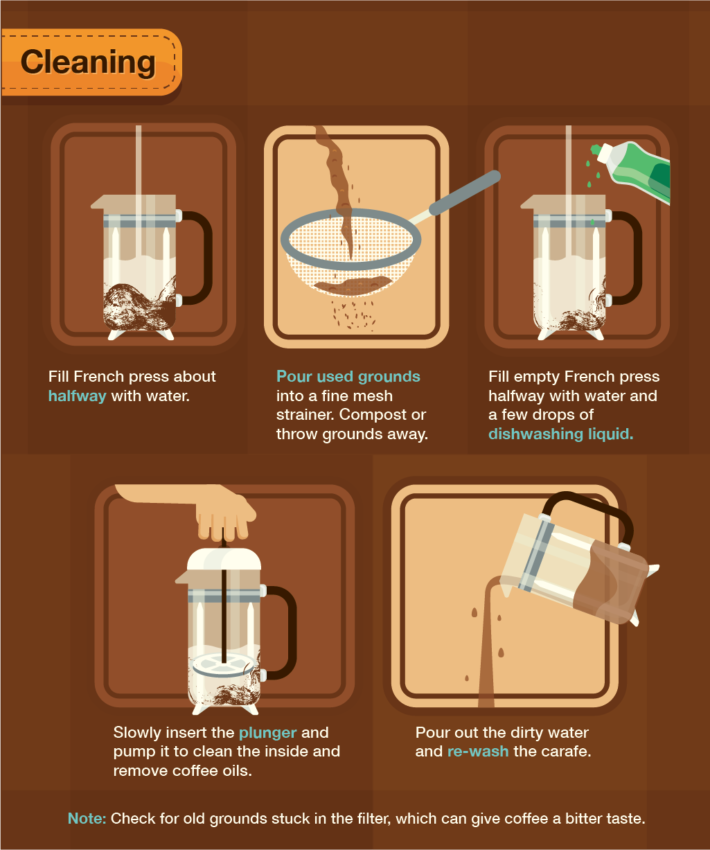 The step-by-step guide to brewing perfect French press ...