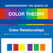 Basics Of Color Theory understanding the basics of color theory – café quill