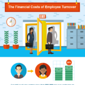 Turning the Tables: The cost of employee turnover