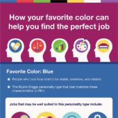 How Your Favorite Color Can Help You Find The Perfect Job Quill Com Blog,Office Desk Decoration Ideas Men