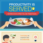 Productivity is served: Get more done when you eat these foods