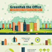 GreenHab the office