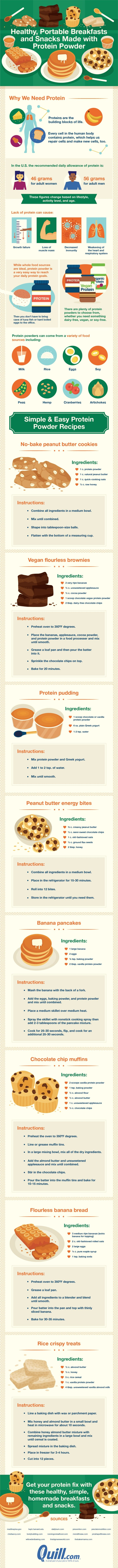 Healthy portable breakfasts and snacks made with protein powder