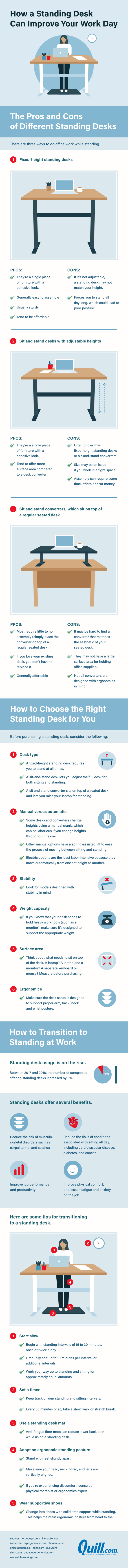 The benefits of standing desks to improve your workday [Visual] | ecogreenlove