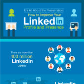 It's all about the presentation: How to improve your LinkedIn profile and presence