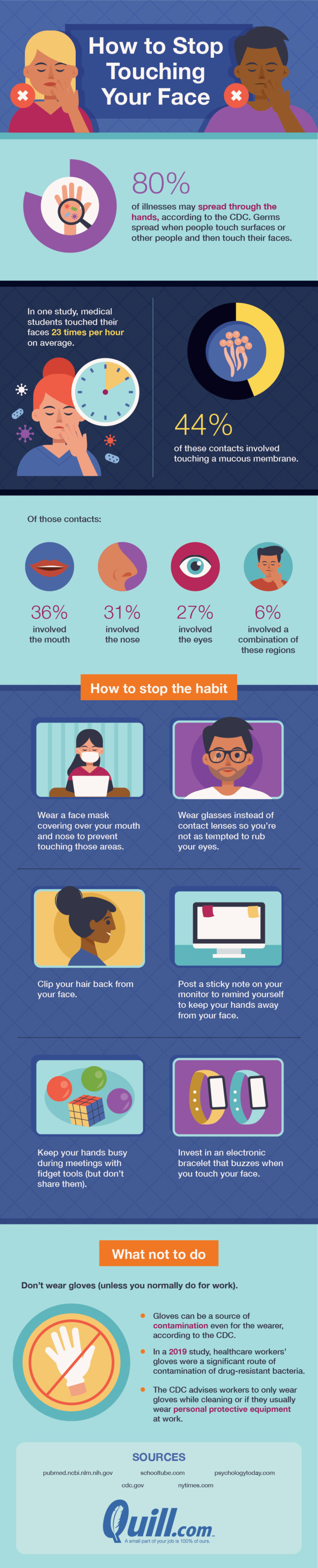 How to stop touching your face at work