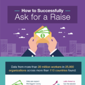 How to successfully ask for a raise