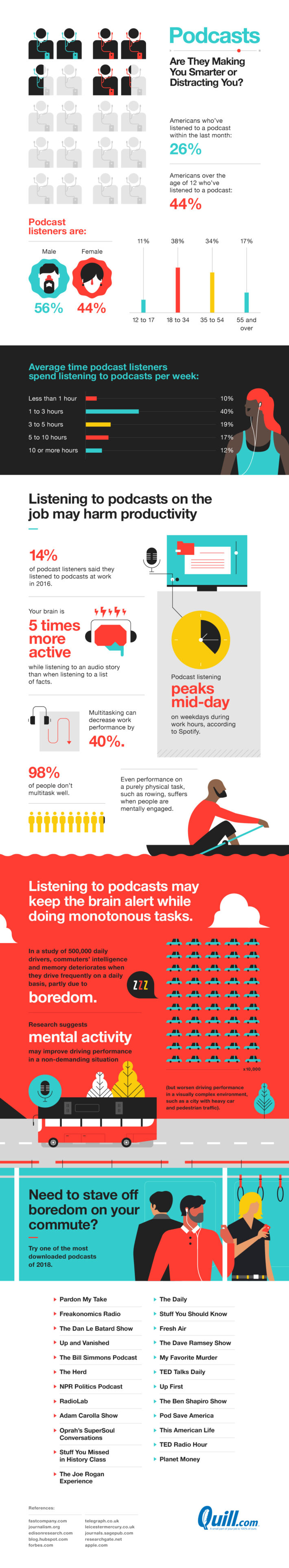 Is it bad to listen to podcasts all day?
