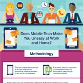 Does mobile tech make you uneasy at work and home?