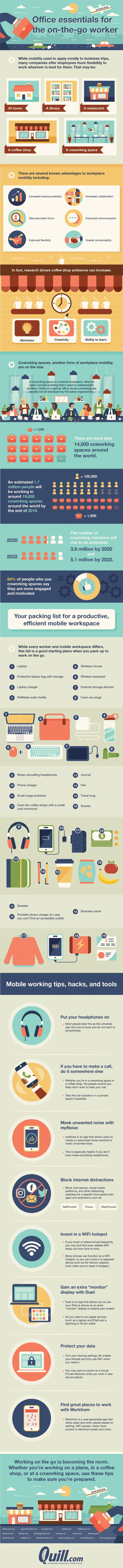 Office essentials for the on-the-go worker