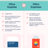 Office expenses vs. supplies: What's the difference?