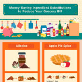 Money-saving ingredient substitutions to reduce your grocery bill