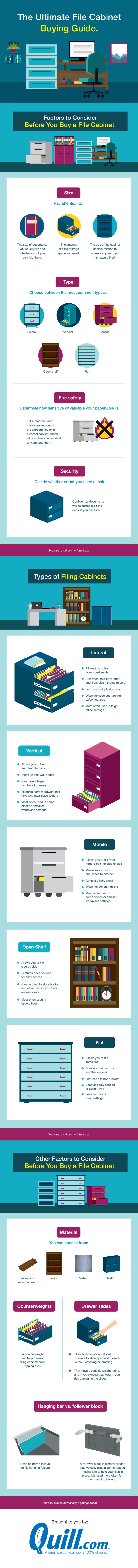 The ultimate file cabinet buying guide