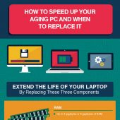 How to speed up your aging PC and when to replace it – Quill