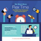 We want more flex time: The work perk employees can't get enough of