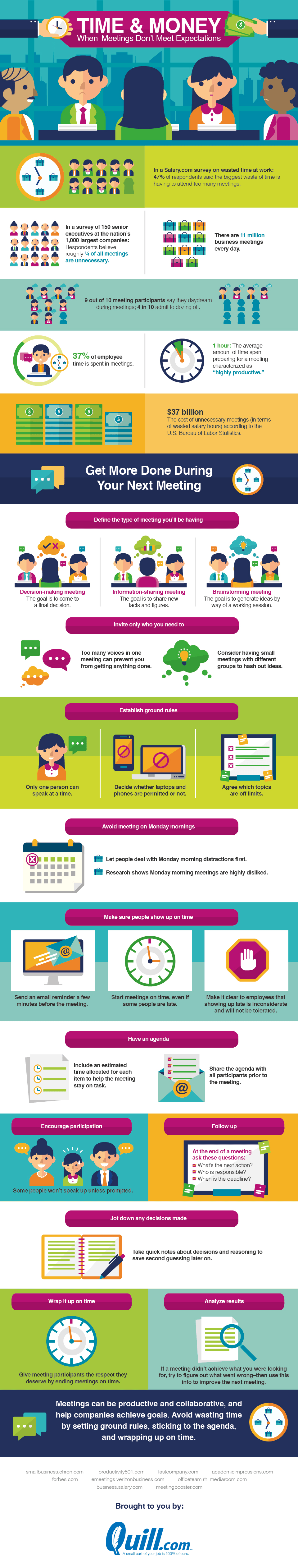 Infographic on best practises for meetings