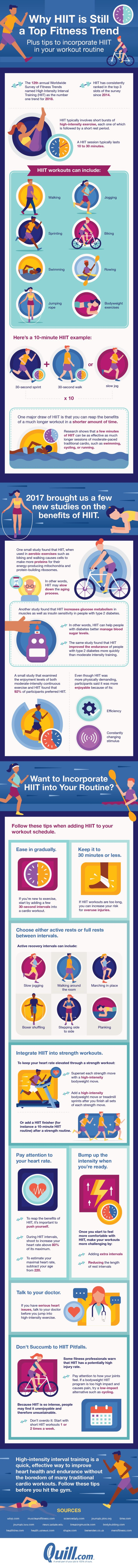 Why HIIT is still a top trend plus tips to incorporate it into your workout routine