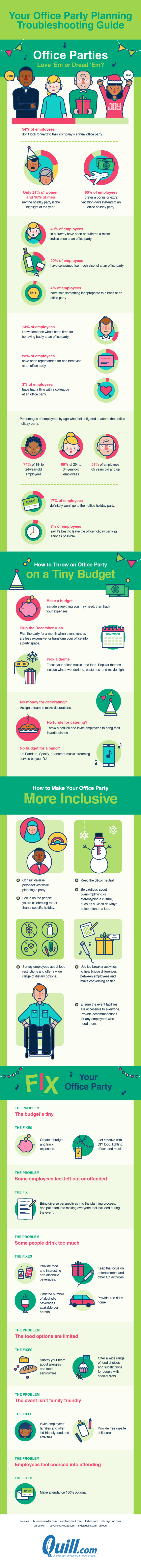 Your office party planning troubleshooting guide