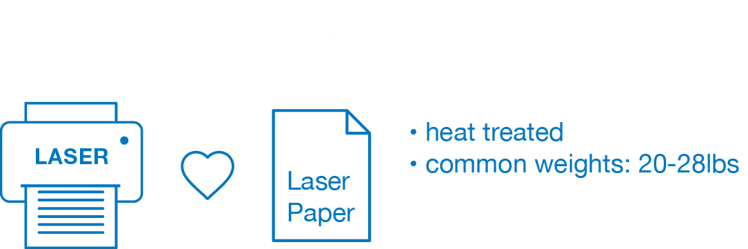 Laser Printer Paper | Quill Paper Buying Guide | Quill com