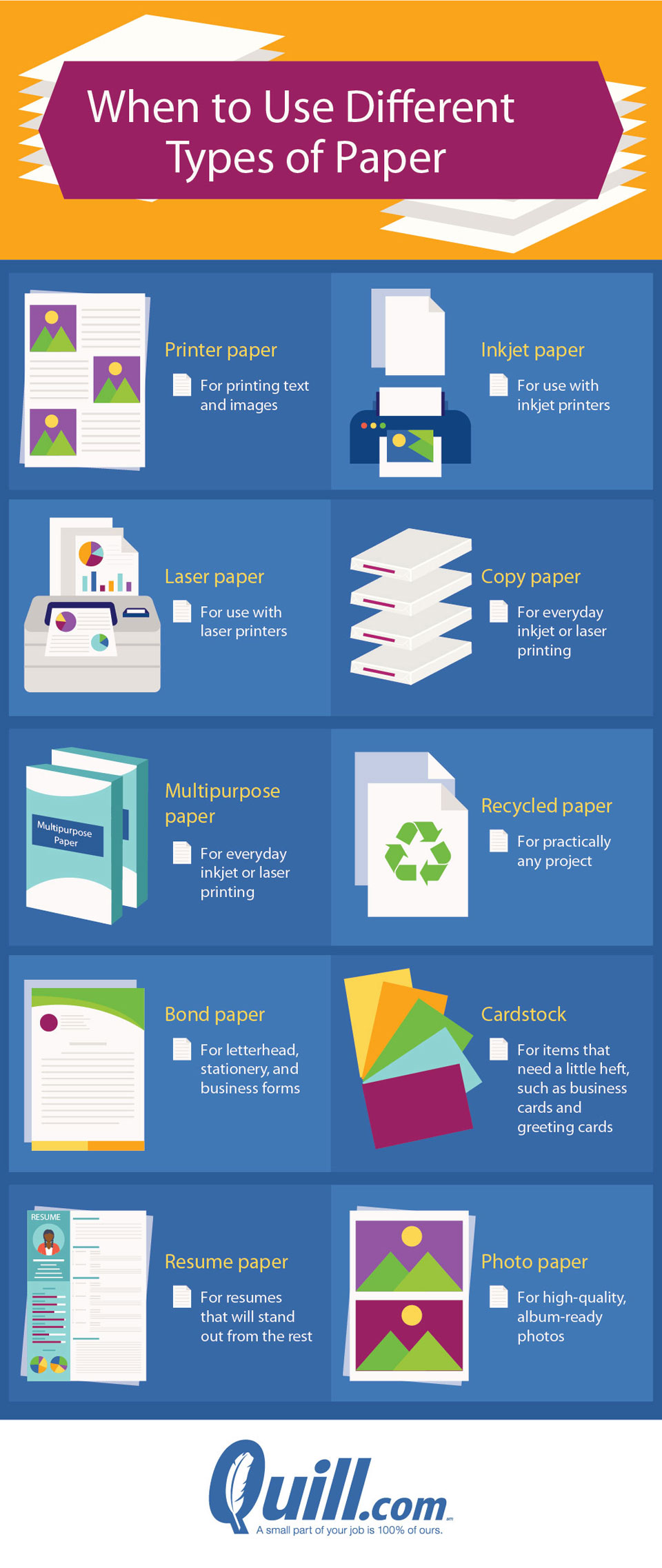 When to use multipurpose paper vs  copy paper | Quill com