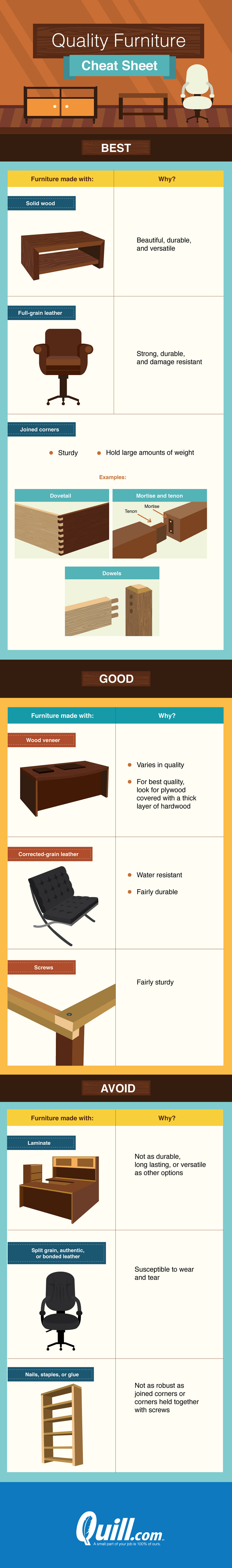 How to identify quality furniture
