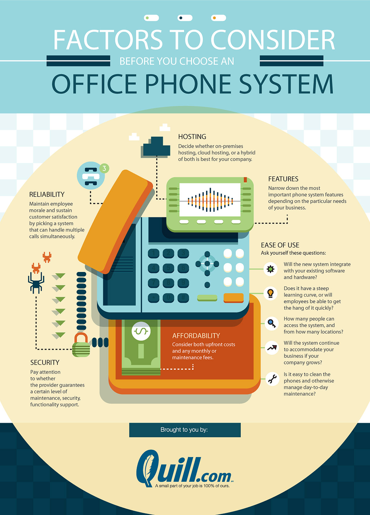 Best office phone system for small businesses