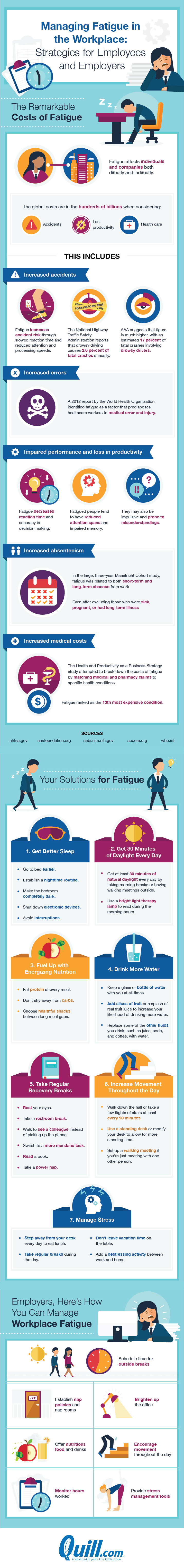 Managing Fatigue in the Workplace: Strategies for Employees and Employers