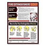 English Fire Extinguisher Safety Posters
