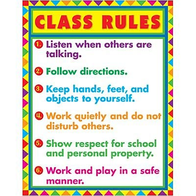 Class Rules Chartlet