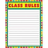 Class Rules, Blank Chartlet