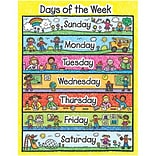 Days of the Week Chartlet Kid-Drawn