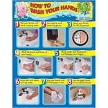 How to Wash Your Hands Chartlet